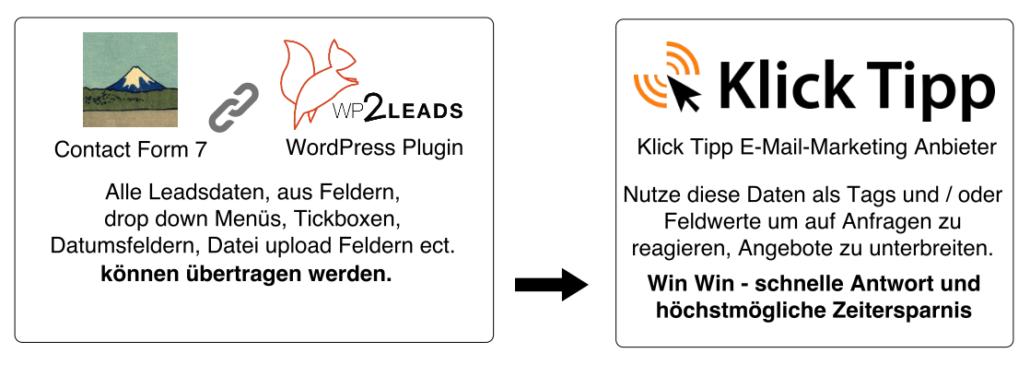 Dein Nutzen: Contact form 7 Plugin über wordpress und klick tipp einfach verbinden
